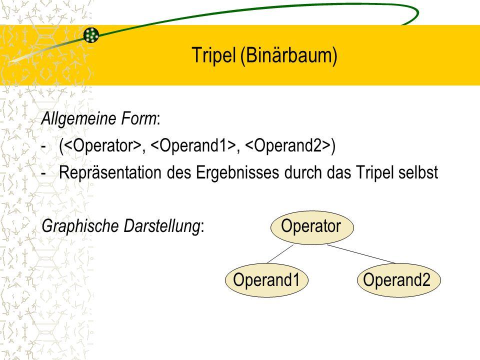Tripel (Binärbaum) Allgemeine Form : -(,, ) -Repräsentation des Ergebnisses durch das Tripel selbst Graphische Darstellung :Operator Operand1 Operand2