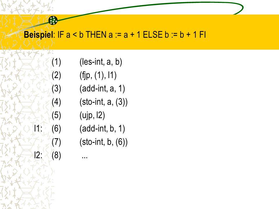 Beispiel : IF a < b THEN a := a + 1 ELSE b := b + 1 FI (1)(les-int, a, b) (2)(fjp, (1), l1) (3)(add-int, a, 1) (4)(sto-int, a, (3)) (5)(ujp, l2) l1:(6)(add-int, b, 1) (7)(sto-int, b, (6)) l2:(8)...