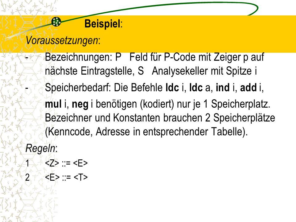 Beispiel : Voraussetzungen : -Bezeichnungen: P Feld für P-Code mit Zeiger p auf nächste Eintragstelle, S Analysekeller mit Spitze i -Speicherbedarf: Die Befehle ldc i, ldc a, ind i, add i, mul i, neg i benötigen (kodiert) nur je 1 Speicherplatz.
