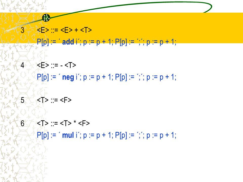 3 ::= + P[p] := ´ add i´; p := p + 1; P[p] := ´;´; p := p + 1; 4 ::= - P[p] := ´ neg i´; p := p + 1; P[p] := ´;´; p := p + 1; 5 ::= 6 ::= * P[p] := ´ mul i´; p := p + 1; P[p] := ´;´; p := p + 1;