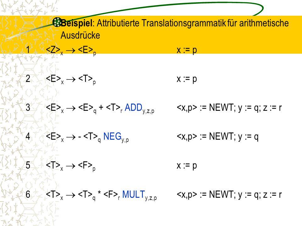 Beispiel : Attributierte Translationsgrammatik für arithmetische Ausdrücke 1 x  p x := p 2 x  p x := p 3 x  q + r ADD y,z,p := NEWT; y := q; z := r 4 x  - q NEG y,p := NEWT; y := q 5 x  p x := p 6 x  q * r MULT y,z,p := NEWT; y := q; z := r