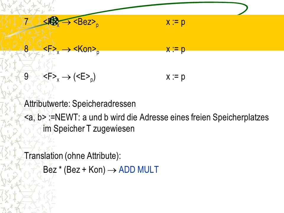 7 x  p x := p 8 x  p x := p 9 x  ( p )x := p Attributwerte: Speicheradressen :=NEWT: a und b wird die Adresse eines freien Speicherplatzes im Speicher T zugewiesen Translation (ohne Attribute): Bez * (Bez + Kon)  ADD MULT