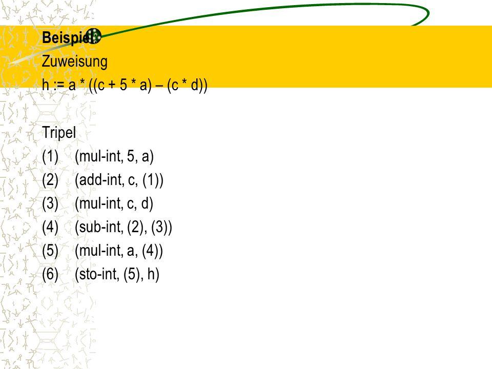 Beispiel : Zuweisung h := a * ((c + 5 * a) – (c * d)) Tripel (1)(mul-int, 5, a) (2)(add-int, c, (1)) (3)(mul-int, c, d) (4)(sub-int, (2), (3)) (5)(mul-int, a, (4)) (6)(sto-int, (5), h)