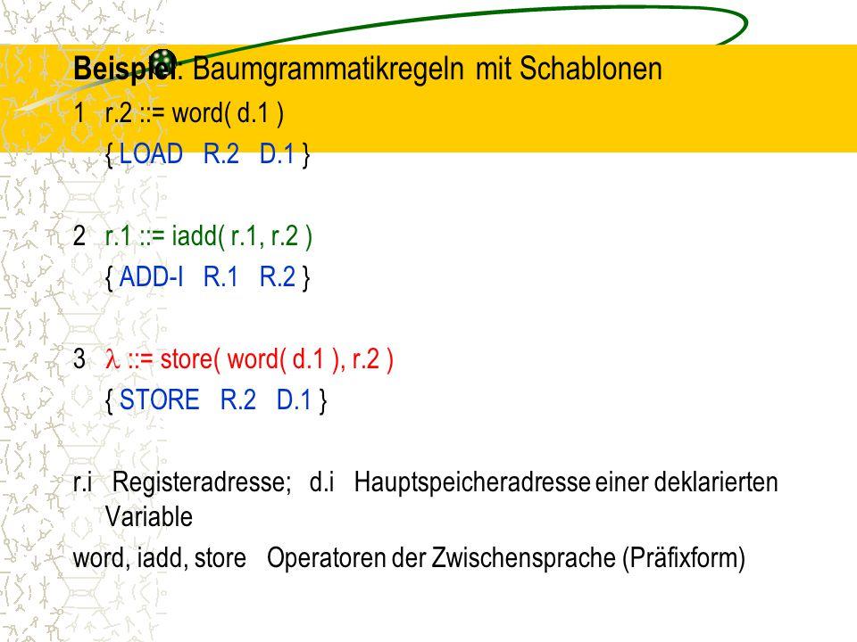 Beispiel : Baumgrammatikregeln mit Schablonen 1r.2 ::= word( d.1 ) { LOAD R.2 D.1 } 2r.1 ::= iadd( r.1, r.2 ) { ADD-I R.1 R.2 } 3 ::= store( word( d.1 ), r.2 ) { STORE R.2 D.1 } r.i Registeradresse; d.i Hauptspeicheradresse einer deklarierten Variable word, iadd, store Operatoren der Zwischensprache (Präfixform)