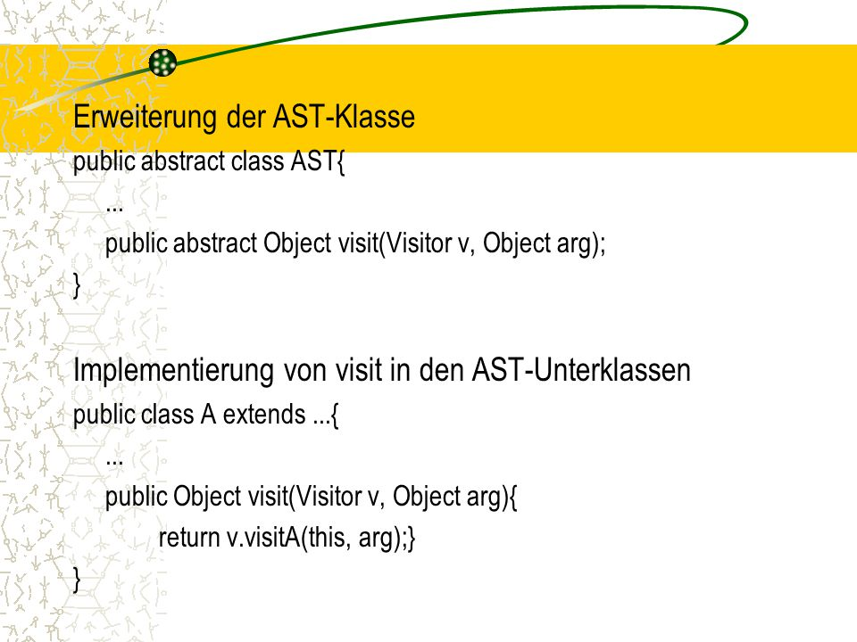 Erweiterung der AST-Klasse public abstract class AST{...