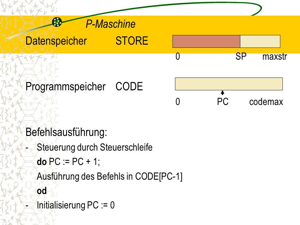 P-Maschine DatenspeicherSTORE 0SP maxstr ProgrammspeicherCODE 0 PC codemax Befehlsausführung: -Steuerung durch Steuerschleife do PC := PC + 1; Ausführung des Befehls in CODE[PC-1] od - Initialisierung PC := 0