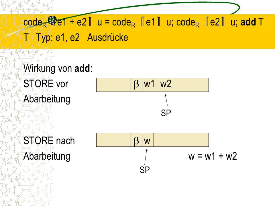 code R 〚 e1 + e2 〛 u = code R 〚 e1 〛 u; code R 〚 e2 〛 u; add T T Typ; e1, e2 Ausdrücke Wirkung von add : STORE vor  w1 w2 Abarbeitung SP STORE nach  w Abarbeitungw = w1 + w2 SP