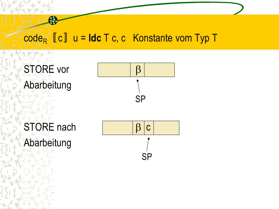 code R 〚 c 〛 u = ldc T c, c Konstante vom Typ T STORE vor  Abarbeitung SP STORE nach  c Abarbeitung SP