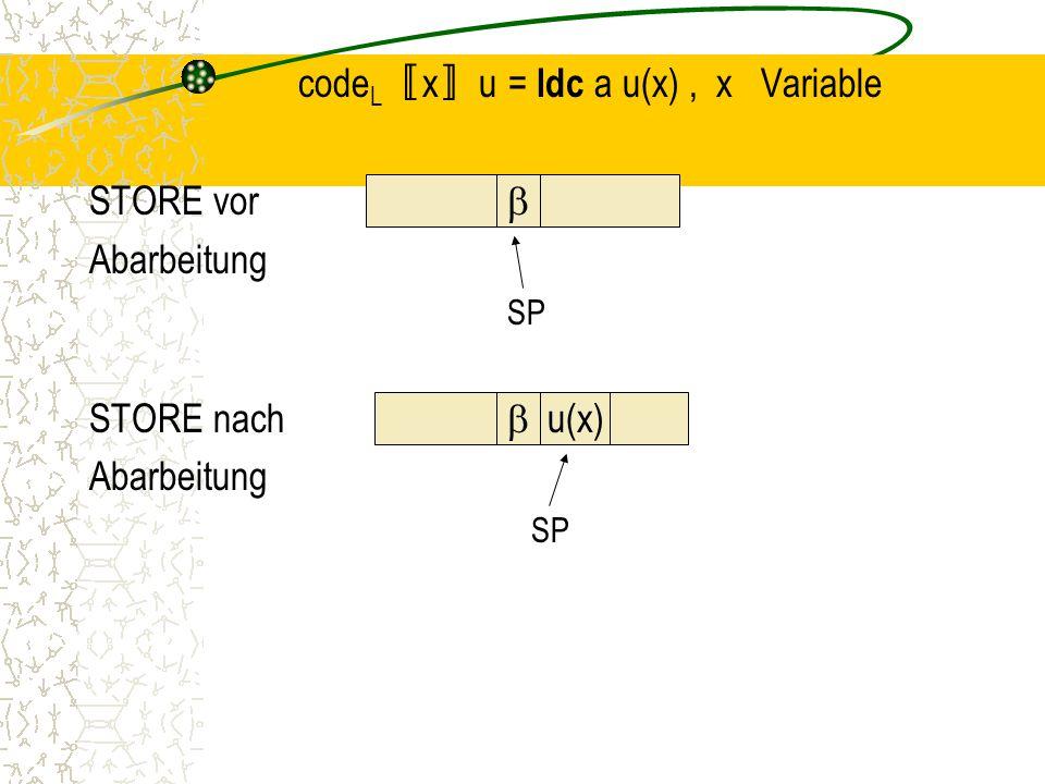 code L 〚 x 〛 u = ldc a u(x), x Variable STORE vor  Abarbeitung SP STORE nach  u(x) Abarbeitung SP