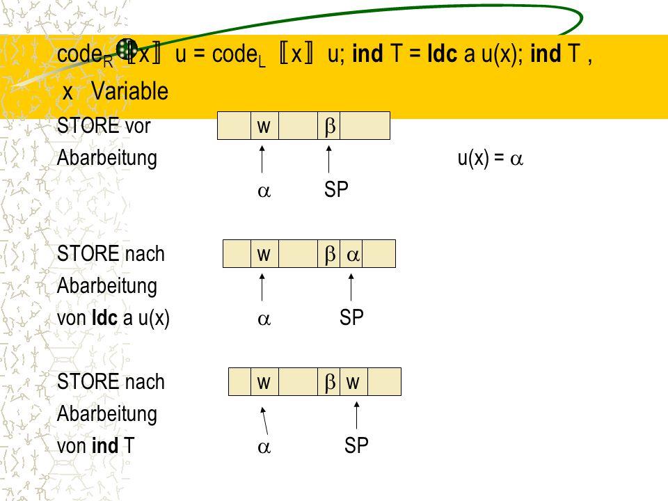 code R 〚 x 〛 u = code L 〚 x 〛 u; ind T = ldc a u(x); ind T, x Variable STORE vorw  Abarbeitungu(x) =   SP STORE nachw   Abarbeitung von ldc a u(x)  SP STORE nachw  w Abarbeitung von ind T  SP