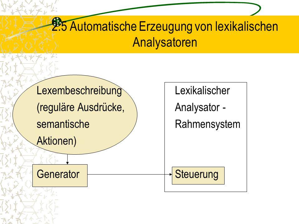 2.5 Automatische Erzeugung von lexikalischen Analysatoren LexembeschreibungLexikalischer (reguläre Ausdrücke,Analysator - semantischeRahmensystem Aktionen) GeneratorSteuerung