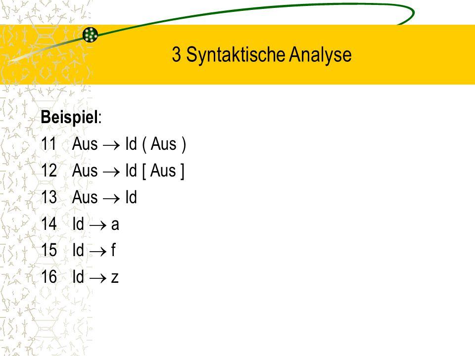 3 Syntaktische Analyse Beispiel : 11Aus  Id ( Aus ) 12Aus  Id [ Aus ] 13Aus  Id 14Id  a 15Id  f 16Id  z
