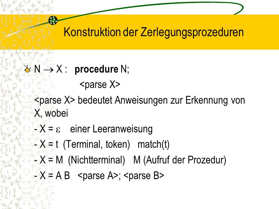 Konstruktion der Zerlegungsprozeduren N  X : procedure N; bedeutet Anweisungen zur Erkennung von X, wobei - X =  einer Leeranweisung - X = t (Terminal, token) match(t) - X = M (Nichtterminal) M (Aufruf der Prozedur) - X = A B ;