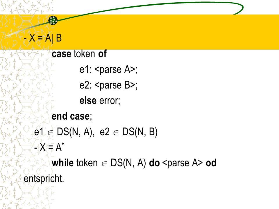 - X = A| B case token of e1: ; e2: ; else error; end case ; e1  DS(N, A), e2  DS(N, B) - X = A * while token  DS(N, A) do od entspricht.