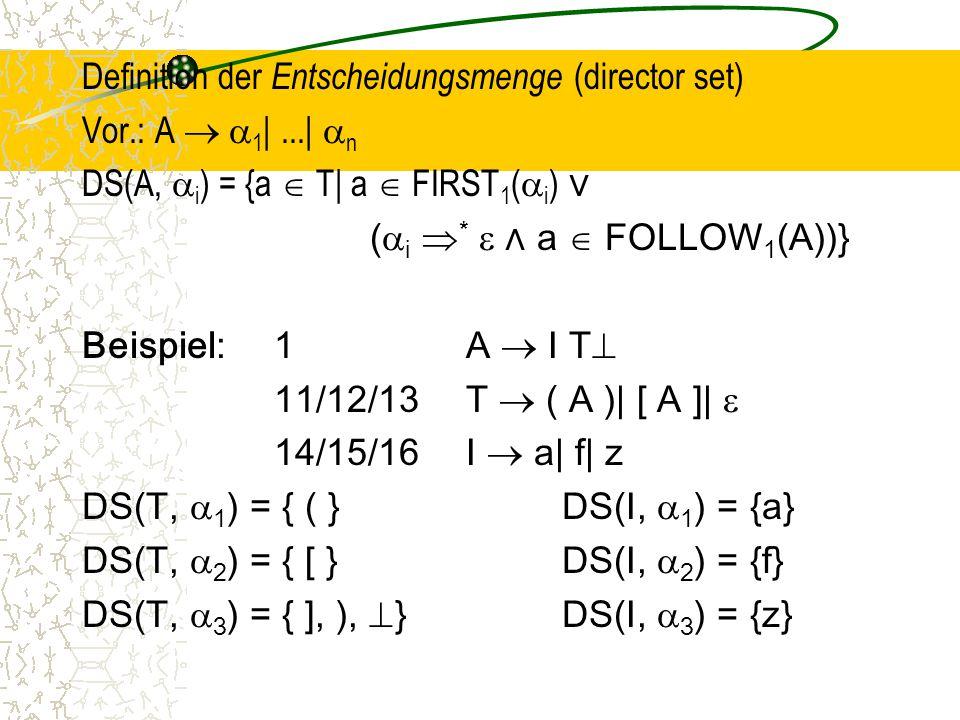 Definition der Entscheidungsmenge (director set) Vor.: A   1 |...|  n DS(A,  i ) = {a  T| a  FIRST 1 (  i ) ∨ (  i  *  ⋀ a  FOLLOW 1 (A))} Beispiel: 1A  I T  11/12/13T  ( A )| [ A ]|  14/15/16I  a| f| z DS(T,  1 ) = { ( }DS(I,  1 ) = {a} DS(T,  2 ) = { [ }DS(I,  2 ) = {f} DS(T,  3 ) = { ], ),  }DS(I,  3 ) = {z}