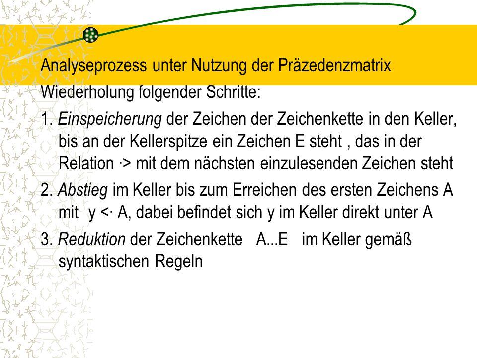 Analyseprozess unter Nutzung der Präzedenzmatrix Wiederholung folgender Schritte: 1.