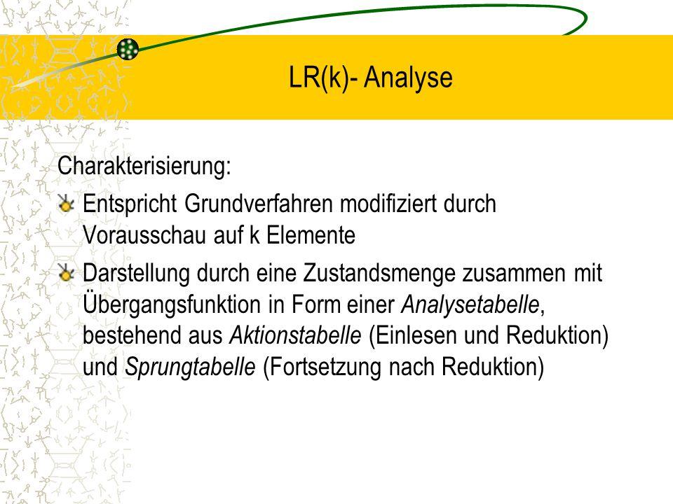 LR(k)- Analyse Charakterisierung: Entspricht Grundverfahren modifiziert durch Vorausschau auf k Elemente Darstellung durch eine Zustandsmenge zusammen mit Übergangsfunktion in Form einer Analysetabelle, bestehend aus Aktionstabelle (Einlesen und Reduktion) und Sprungtabelle (Fortsetzung nach Reduktion)