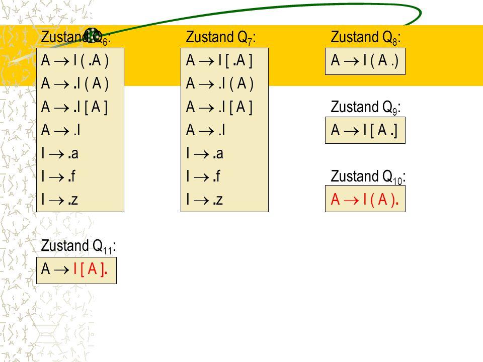Zustand Q 6 :Zustand Q 7 :Zustand Q 8 : A  I (.A )A  I [.