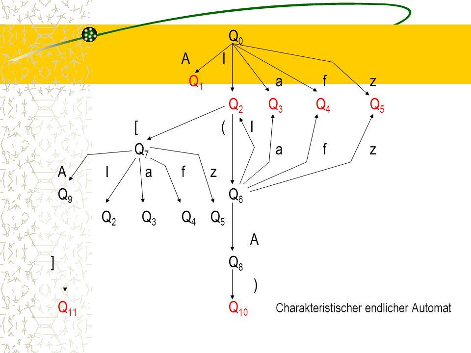 Q 0 A I Q 1 afz Q 2 Q 3 Q 4 Q 5 [ ( I Q 7 afz A I af z Q 9 Q 6 Q 2 Q 3 Q 4 Q 5 A ]Q 8 ) Q 11 Q 10 Charakteristischer endlicher Automat