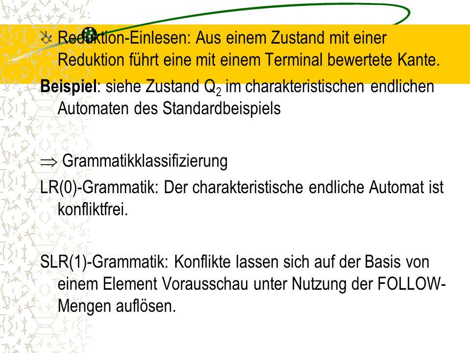 Reduktion-Einlesen: Aus einem Zustand mit einer Reduktion führt eine mit einem Terminal bewertete Kante.