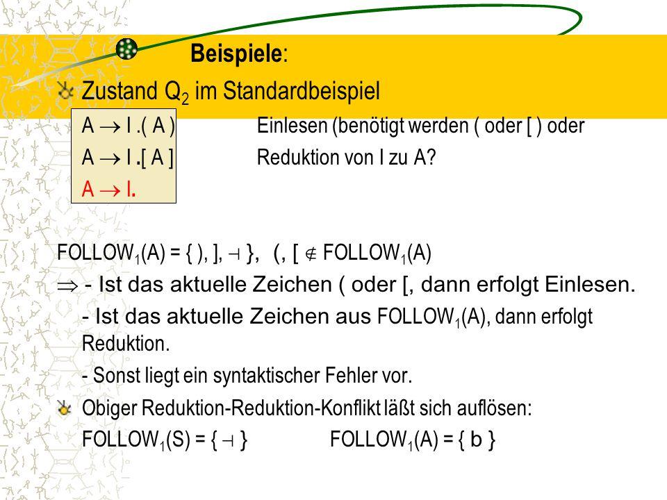 Beispiele : Zustand Q 2 im Standardbeispiel A  I.( A )Einlesen (benötigt werden ( oder [ ) oder A  I.