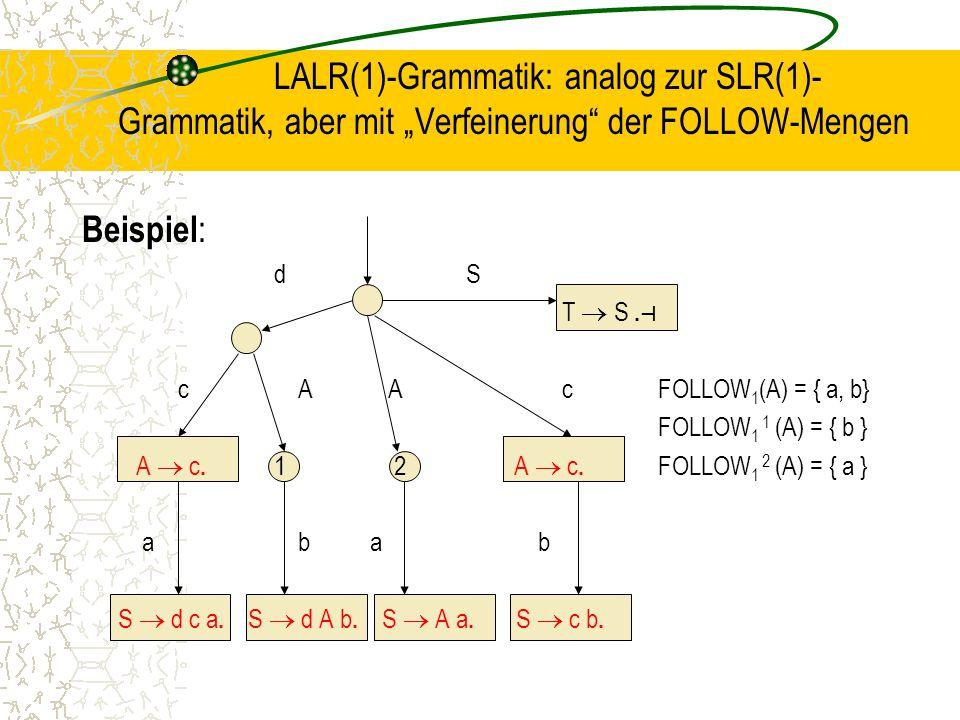 """LALR(1)-Grammatik: analog zur SLR(1)- Grammatik, aber mit """"Verfeinerung der FOLLOW-Mengen Beispiel : dS T  S."""