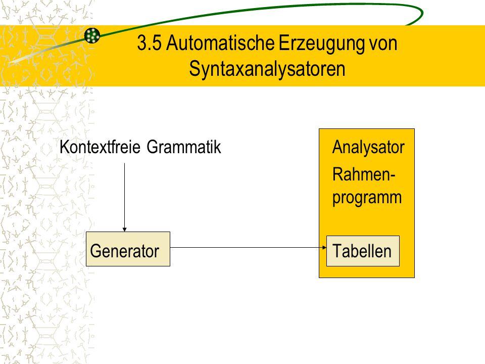 3.5 Automatische Erzeugung von Syntaxanalysatoren Kontextfreie GrammatikAnalysator Rahmen- programm GeneratorTabellen
