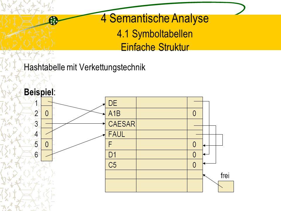 4 Semantische Analyse 4.1 Symboltabellen Einfache Struktur Hashtabelle mit Verkettungstechnik Beispiel : 1DE 2 0A1B0 3CAESAR 4FAUL 5 0F0 6D10 C50 frei