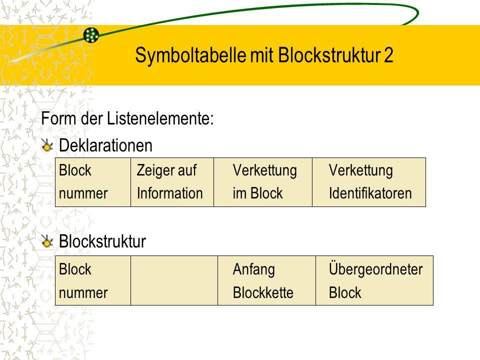 Symboltabelle mit Blockstruktur 2 Form der Listenelemente: Deklarationen BlockZeiger aufVerkettungVerkettung nummerInformationim BlockIdentifikatoren Blockstruktur BlockAnfangÜbergeordneter nummerBlockketteBlock