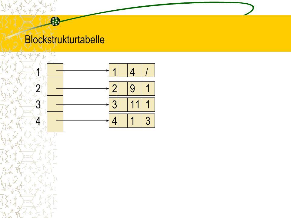 Blockstrukturtabelle 11 4 / 22 9 1 33 11 1 44 1 3
