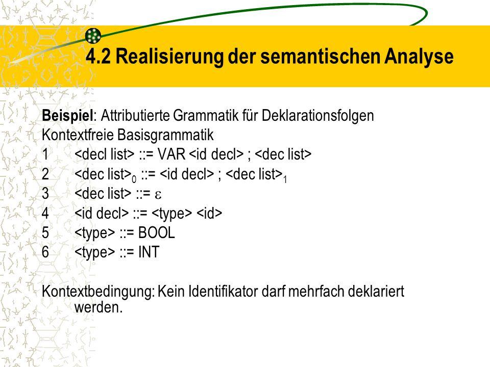 4.2 Realisierung der semantischen Analyse Beispiel : Attributierte Grammatik für Deklarationsfolgen Kontextfreie Basisgrammatik 1 ::= VAR ; 2 0 ::= ; 1 3 ::=  4 ::= 5 ::= BOOL 6 ::= INT Kontextbedingung: Kein Identifikator darf mehrfach deklariert werden.