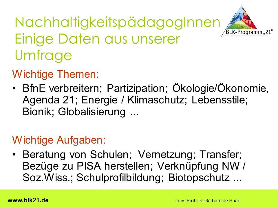 www.blk21.de Univ.-Prof. Dr. Gerhard de Haan NachhaltigkeitspädagogInnen Einige Daten aus unserer Umfrage Wichtige Themen: BfnE verbreitern; Partizipa