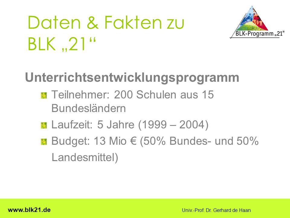 """www.blk21.de Univ.-Prof. Dr. Gerhard de Haan Daten & Fakten zu BLK """" 21"""" Unterrichtsentwicklungsprogramm Teilnehmer: 200 Schulen aus 15 Bundesländern"""