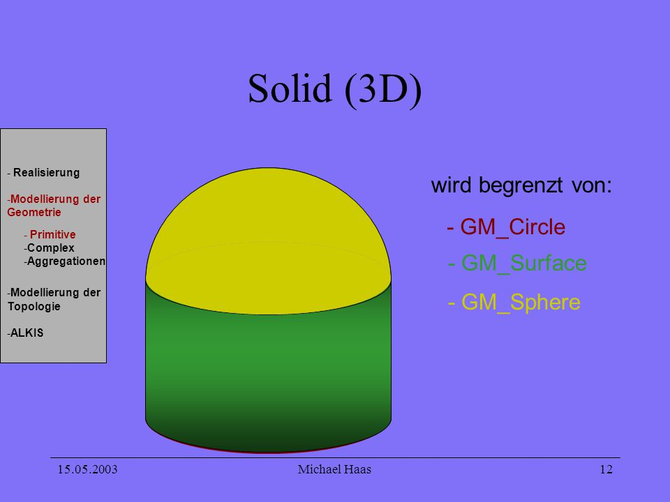 15.05.2003Michael Haas 12 Solid (3D) wird begrenzt von: - GM_Circle - GM_Surface - GM_Sphere - Realisierung -Modellierung der Geometrie -Modellierung