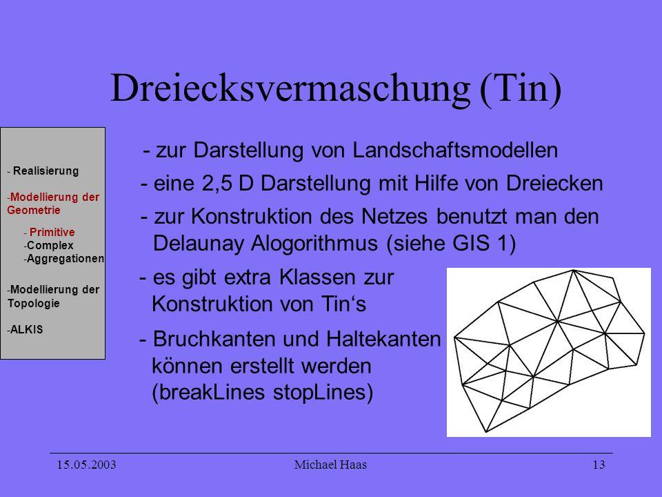 15.05.2003Michael Haas 13 Dreiecksvermaschung (Tin) - zur Darstellung von Landschaftsmodellen - eine 2,5 D Darstellung mit Hilfe von Dreiecken - Reali