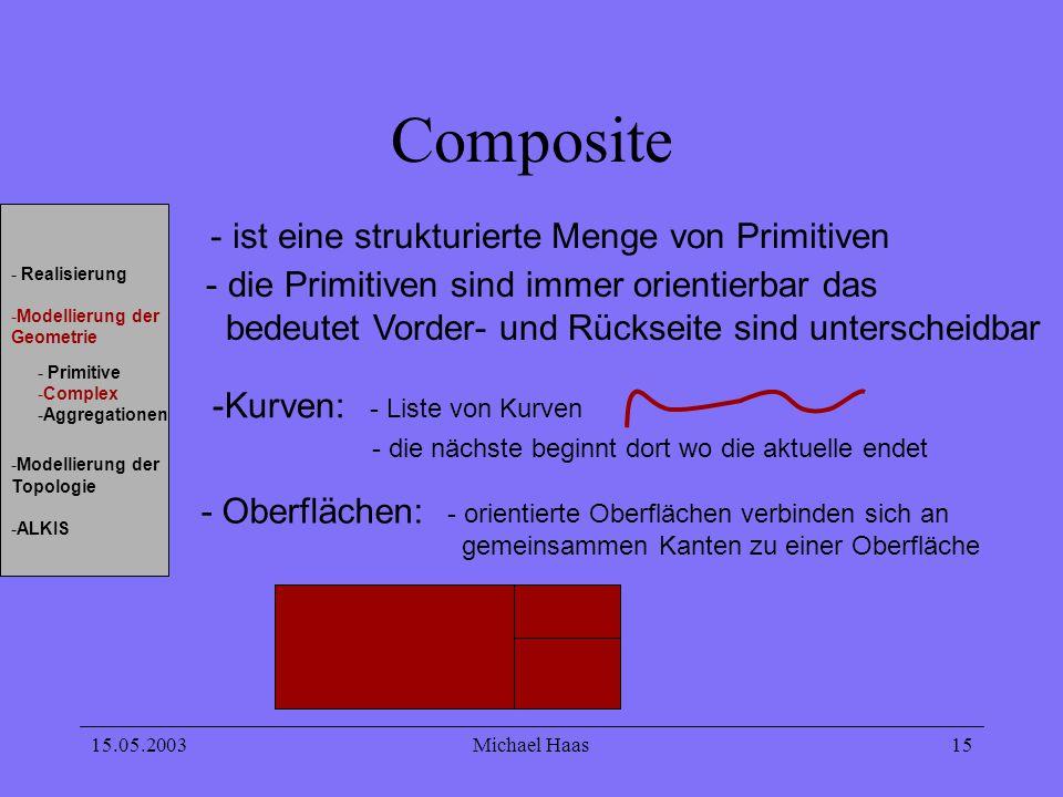 15.05.2003Michael Haas 15 Composite - ist eine strukturierte Menge von Primitiven - die Primitiven sind immer orientierbar das bedeutet Vorder- und Rü
