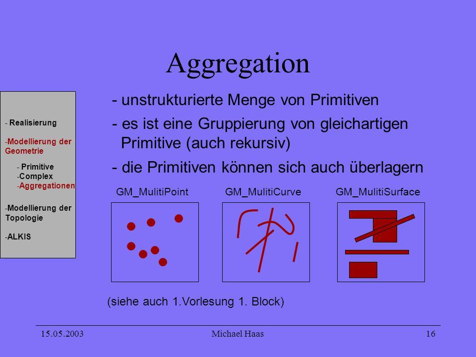 15.05.2003Michael Haas 16 Aggregation - unstrukturierte Menge von Primitiven - es ist eine Gruppierung von gleichartigen Primitive (auch rekursiv) (si