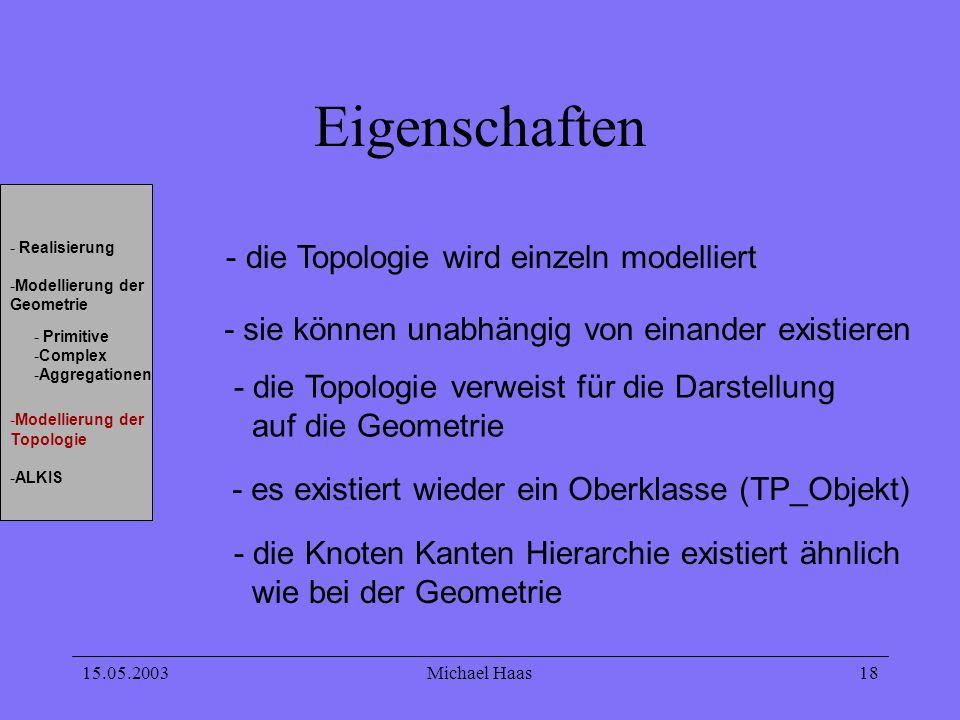 15.05.2003Michael Haas 18 Eigenschaften - die Topologie wird einzeln modelliert - sie können unabhängig von einander existieren - die Topologie verwei