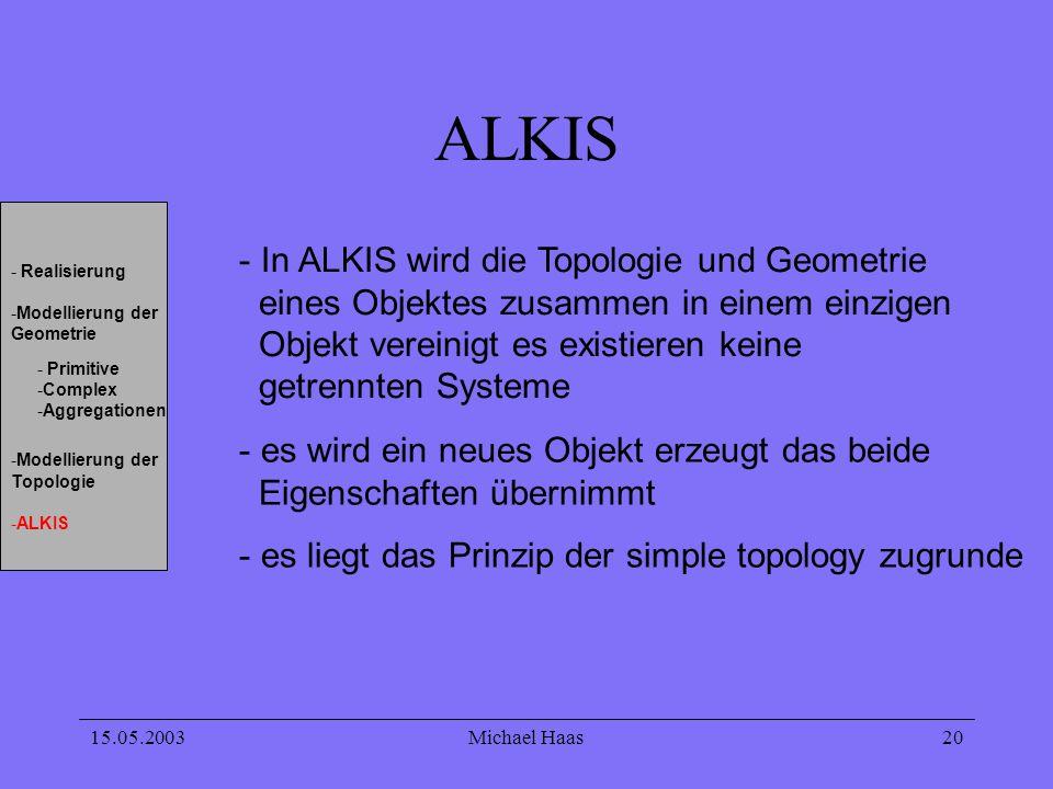 15.05.2003Michael Haas 20 ALKIS - In ALKIS wird die Topologie und Geometrie eines Objektes zusammen in einem einzigen Objekt vereinigt es existieren k