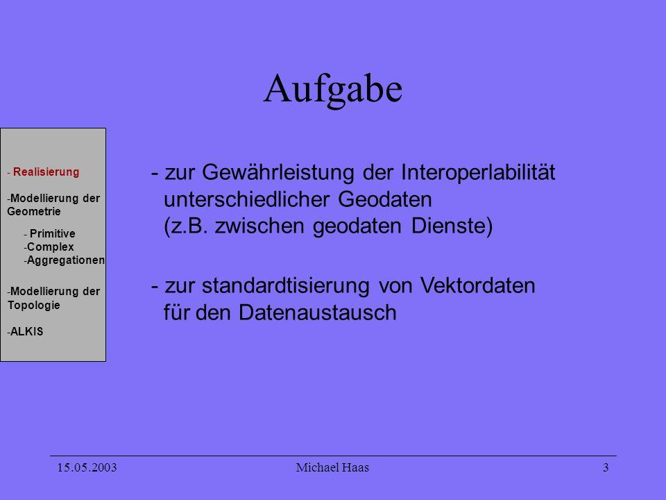 15.05.2003Michael Haas 3 Aufgabe - Realisierung -Modellierung der Geometrie -Modellierung der Topologie -ALKIS - zur Gewährleistung der Interoperlabil