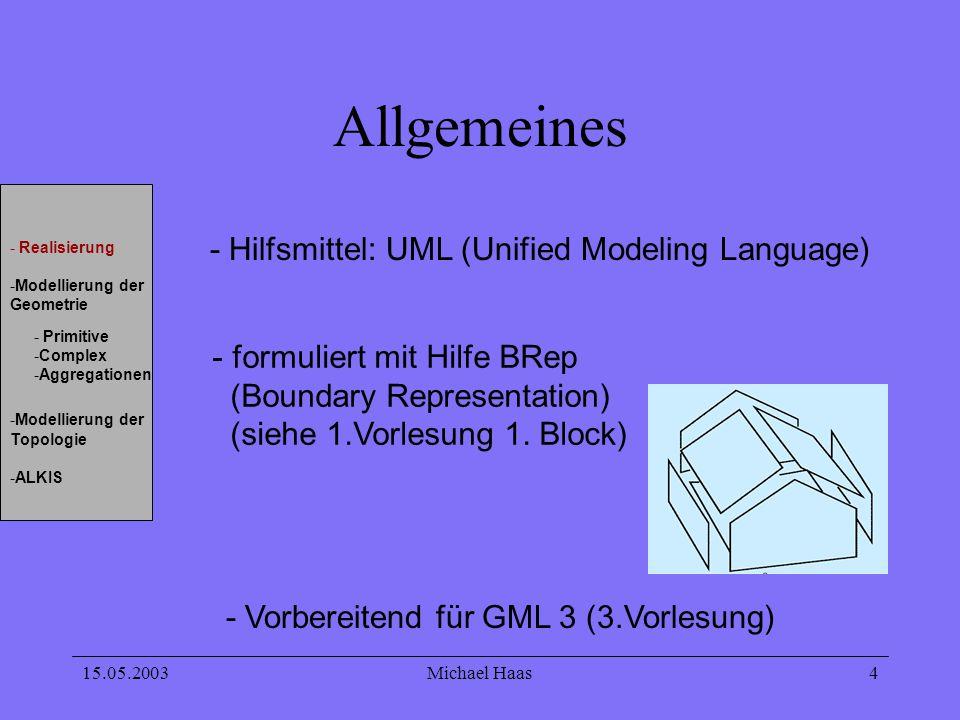 15.05.2003Michael Haas 15 Composite - ist eine strukturierte Menge von Primitiven - die Primitiven sind immer orientierbar das bedeutet Vorder- und Rückseite sind unterscheidbar - Oberflächen: -Kurven: - Liste von Kurven - die nächste beginnt dort wo die aktuelle endet - orientierte Oberflächen verbinden sich an gemeinsammen Kanten zu einer Oberfläche - Realisierung -Modellierung der Geometrie -Modellierung der Topologie -ALKIS - Primitive -Complex -Aggregationen