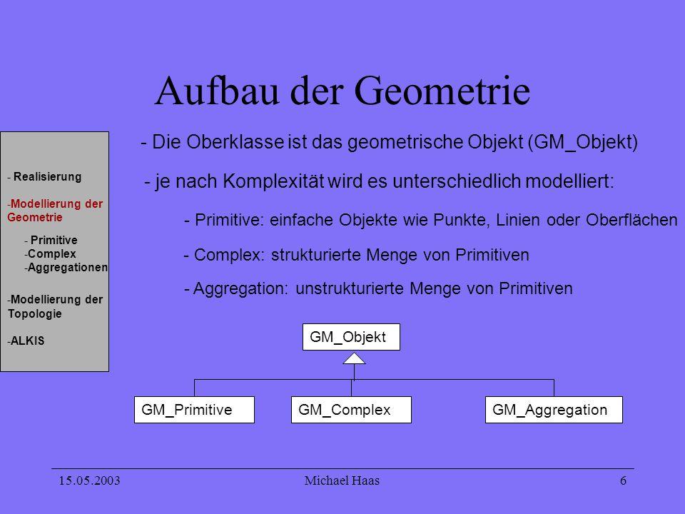 15.05.2003Michael Haas 7 Primitive - es gibt eine große Anzahl von Paketen mit denen man Primitive repräsentieren kann: GM_Point GM_Curve GM_Surface (Oberfläche) GM_Solid (Körper 3D) GM_Circle GM_Clothoid GM_Cylinder GM_LineString GM_Polygon GM_Tin u.v.m....