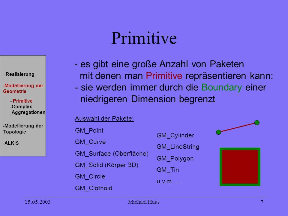 15.05.2003Michael Haas 8 Boundary - jedes geometrische Objekt hat das Attribut boundary() - die Boundary ist immer eine Dimension geringer als die des Objektes - es gibt Methoden mit deren Hilfe man die Boundary eines Objektes erfahren kann - Realisierung -Modellierung der Geometrie -Modellierung der Topologie -ALKIS - Primitive -Complex -Aggregationen