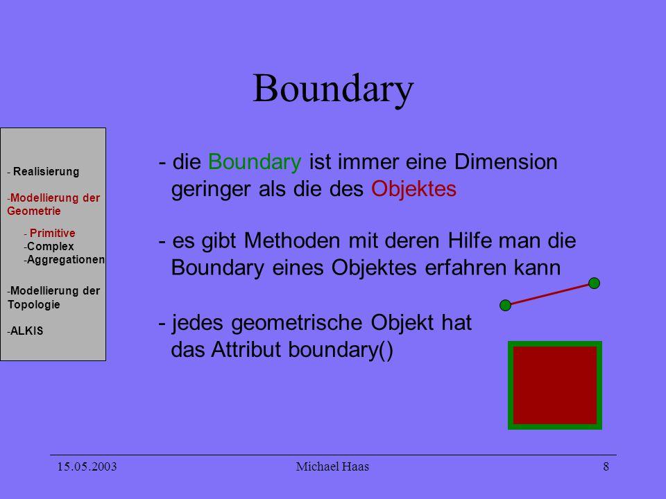 15.05.2003Michael Haas 19 Zusammenhang - Realisierung -Modellierung der Geometrie -Modellierung der Topologie -ALKIS - Primitive -Complex -Aggregationen GM_Point GM_Edge GM_Face GM_Solid TP_Node TP_Edge TP_Face TP_Solid TP_Node TP_Edge TP_Face TP_Solid 2 0..n 1..n 0..n 1..n 0..2 0..n 2 1..n 0..n 1..n 0..2 - die topologischen Objekte zeigen zur Darstellung auf die Geometrie 0..n 0..1 0..n 0..1 0..n 0..1 0..n 0..1 Realisation