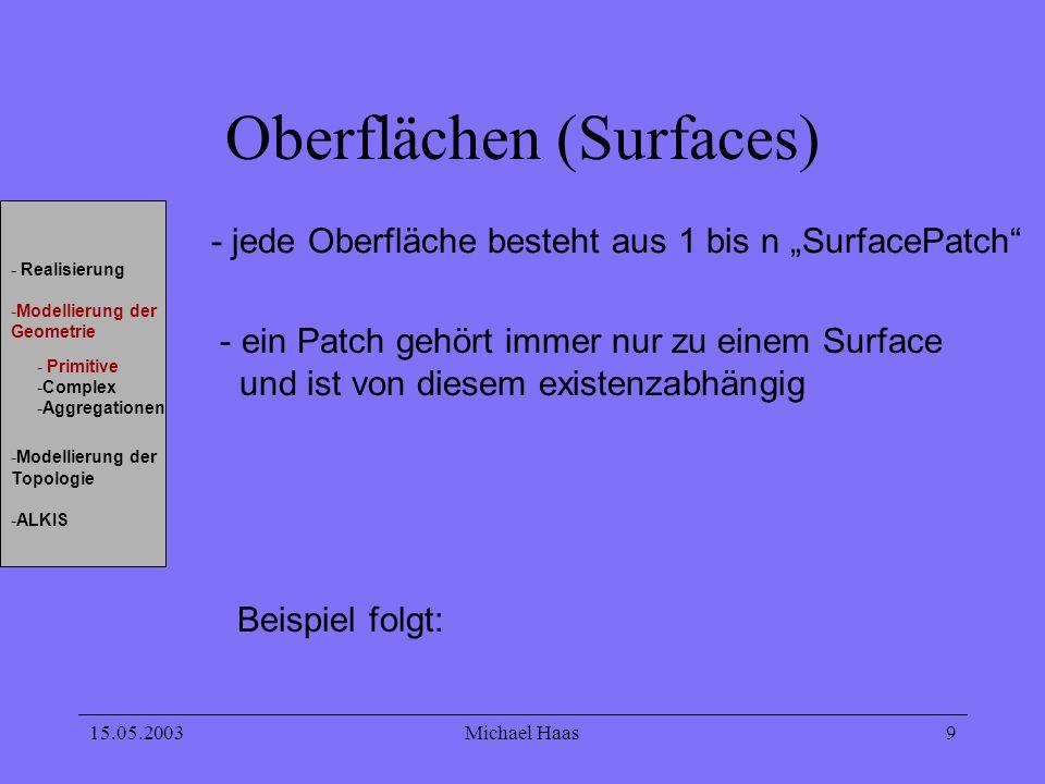 """15.05.2003Michael Haas 9 Oberflächen (Surfaces) - jede Oberfläche besteht aus 1 bis n """"SurfacePatch"""" - ein Patch gehört immer nur zu einem Surface und"""