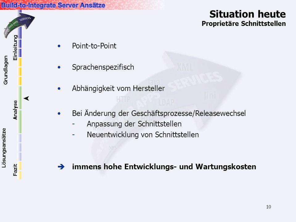 10 Situation heute Proprietäre Schnittstellen Point-to-Point Sprachenspezifisch Abhängigkeit vom Hersteller Bei Änderung der Geschäftsprozesse/Release