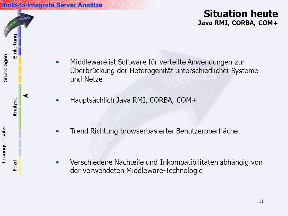 11 Situation heute Java RMI, CORBA, COM+ Middleware ist Software für verteilte Anwendungen zur Überbrückung der Heterogenität unterschiedlicher System