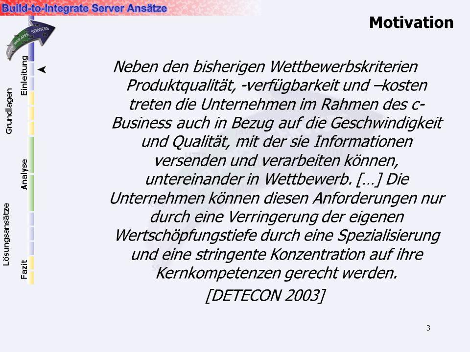 3 Motivation Neben den bisherigen Wettbewerbskriterien Produktqualität, -verfügbarkeit und –kosten treten die Unternehmen im Rahmen des c- Business au