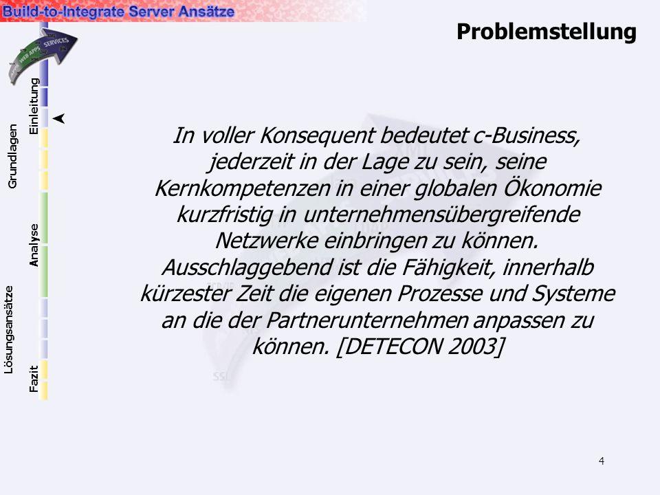 5 Grundlagen e-Business und c-Business Der Begriff e-Business c-Business sind neue Geschäftsmodelle -Schnellerer Austausch von Informationen -Spontane Geschäftsbeziehungen -Konkurrenzkampf zwischen Partnernetzwerken Einleitung Grundlagen Lösungsansätze Analyse Fazit