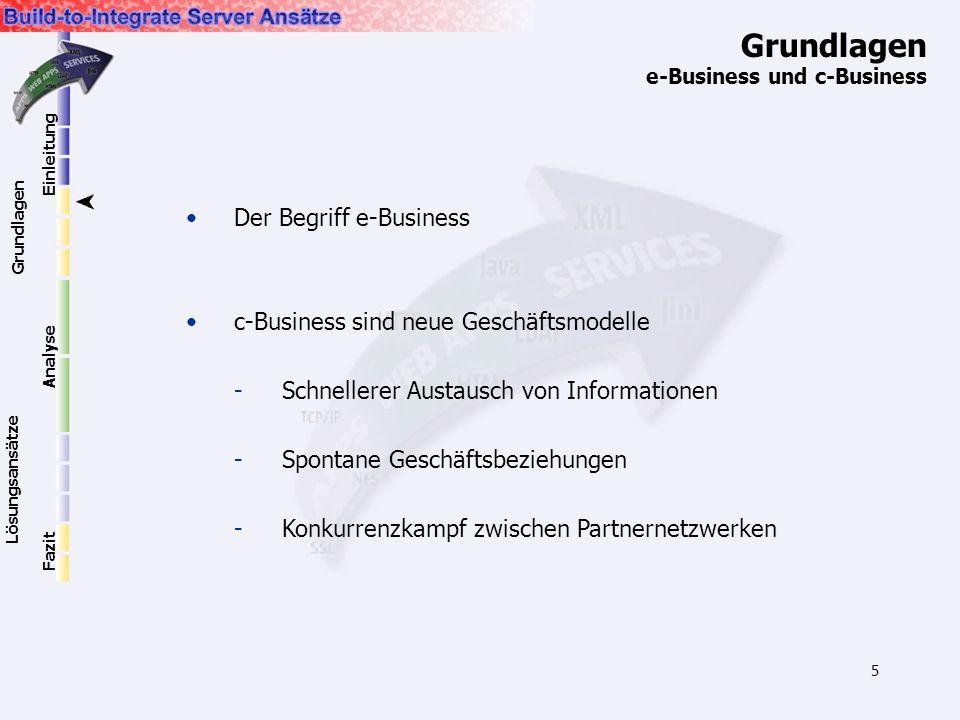 5 Grundlagen e-Business und c-Business Der Begriff e-Business c-Business sind neue Geschäftsmodelle -Schnellerer Austausch von Informationen -Spontane